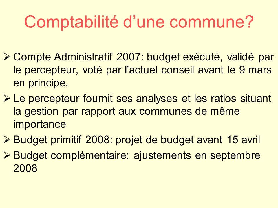 Comptabilité d'une commune?  Compte Administratif 2007: budget exécuté, validé par le percepteur, voté par l'actuel conseil avant le 9 mars en princi
