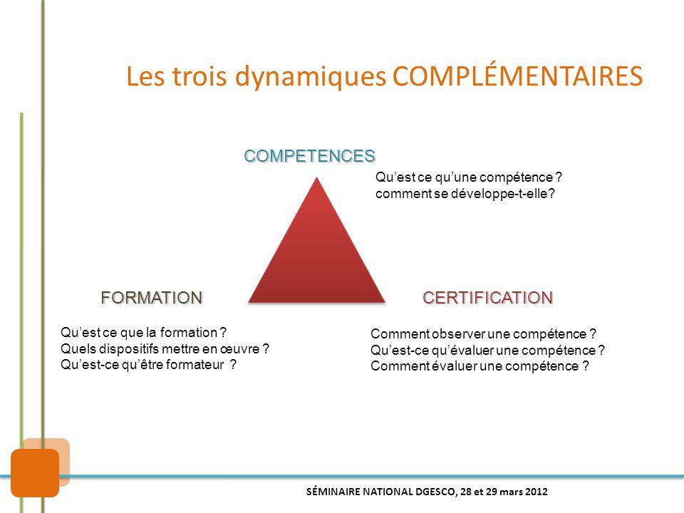 Les trois dynamiques COMPLÉMENTAIRES Qu'est ce qu'une compétence ? comment se développe-t-elle? FORMATIONCERTIFICATION COMPETENCES Qu'est ce que la fo