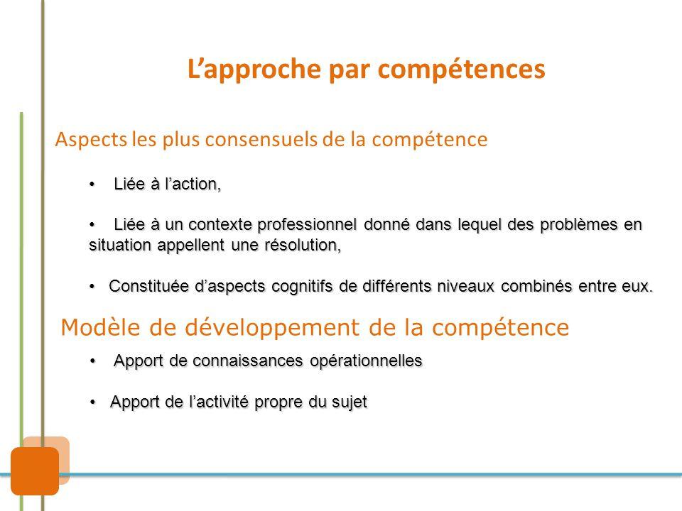 L'approche par compétences Aspects les plus consensuels de la compétence Liée à l'action, Liée à l'action, Liée à un contexte professionnel donné dans