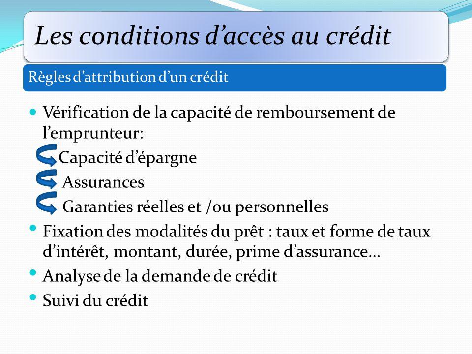 Vérification de la capacité de remboursement de l'emprunteur: Capacité d'épargne Assurances Garanties réelles et /ou personnelles Fixation des modalités du prêt : taux et forme de taux d'intérêt, montant, durée, prime d'assurance… Analyse de la demande de crédit Suivi du crédit Les conditions d'accès au crédit Règles d'attribution d'un crédit
