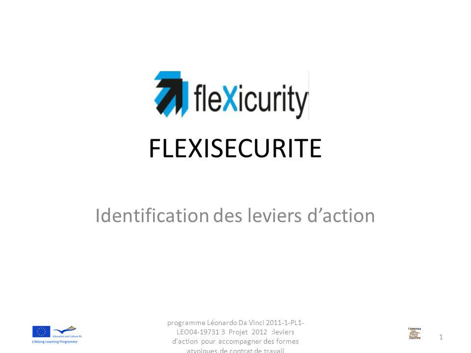 FLEXISECURITE Identification des leviers d'action programme Léonardo Da Vinci 2011-1-PL1- LEO04-19731 3 Projet 2012 :leviers d'action pour accompagner