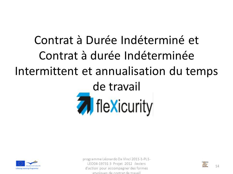 Contrat à Durée Indéterminé et Contrat à durée Indéterminée Intermittent et annualisation du temps de travail programme Léonardo Da Vinci 2011-1-PL1-