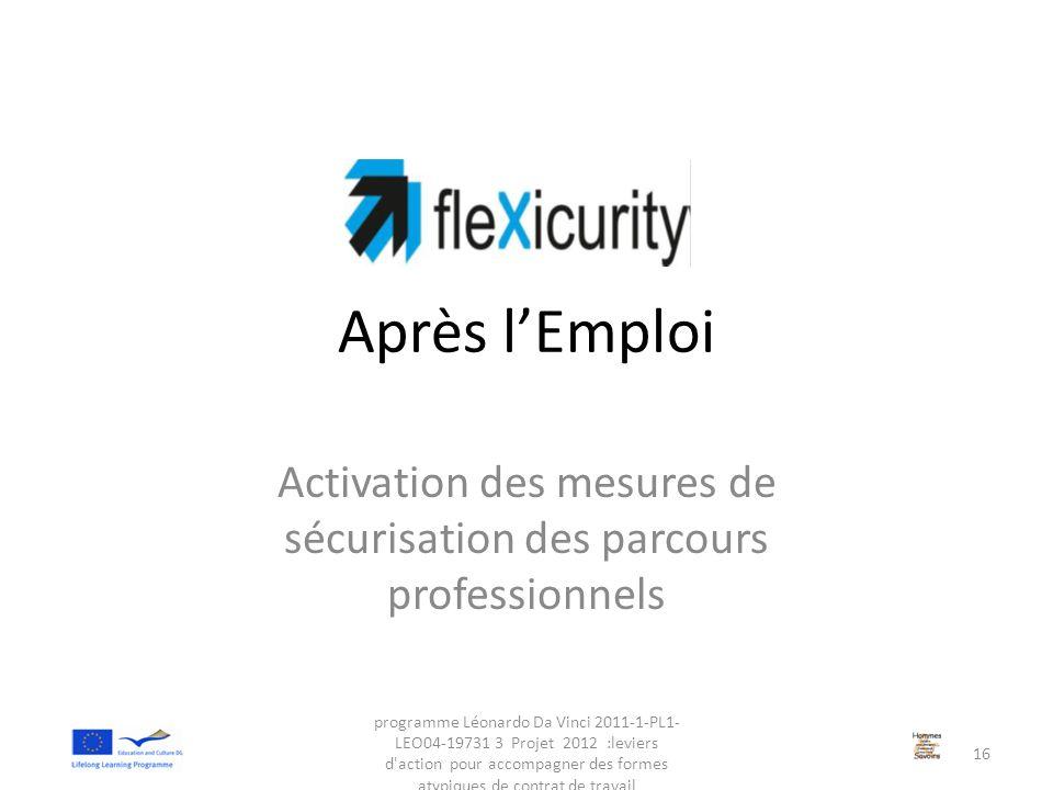 Après l'Emploi Activation des mesures de sécurisation des parcours professionnels programme Léonardo Da Vinci 2011-1-PL1- LEO04-19731 3 Projet 2012 :l