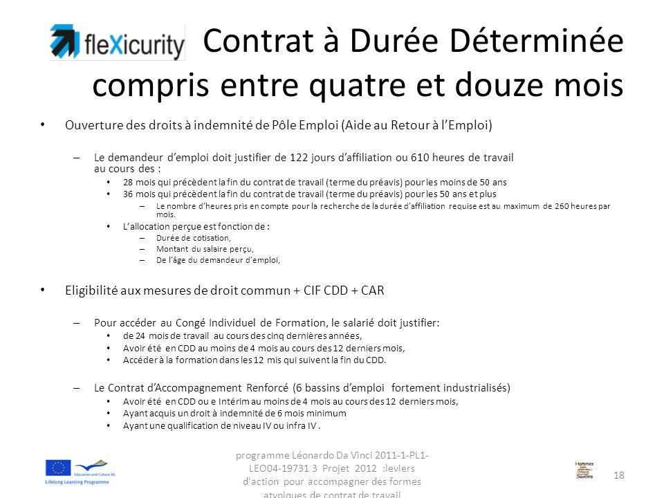 Contrat à Durée Déterminée compris entre quatre et douze mois Ouverture des droits à indemnité de Pôle Emploi (Aide au Retour à l'Emploi) – Le demande