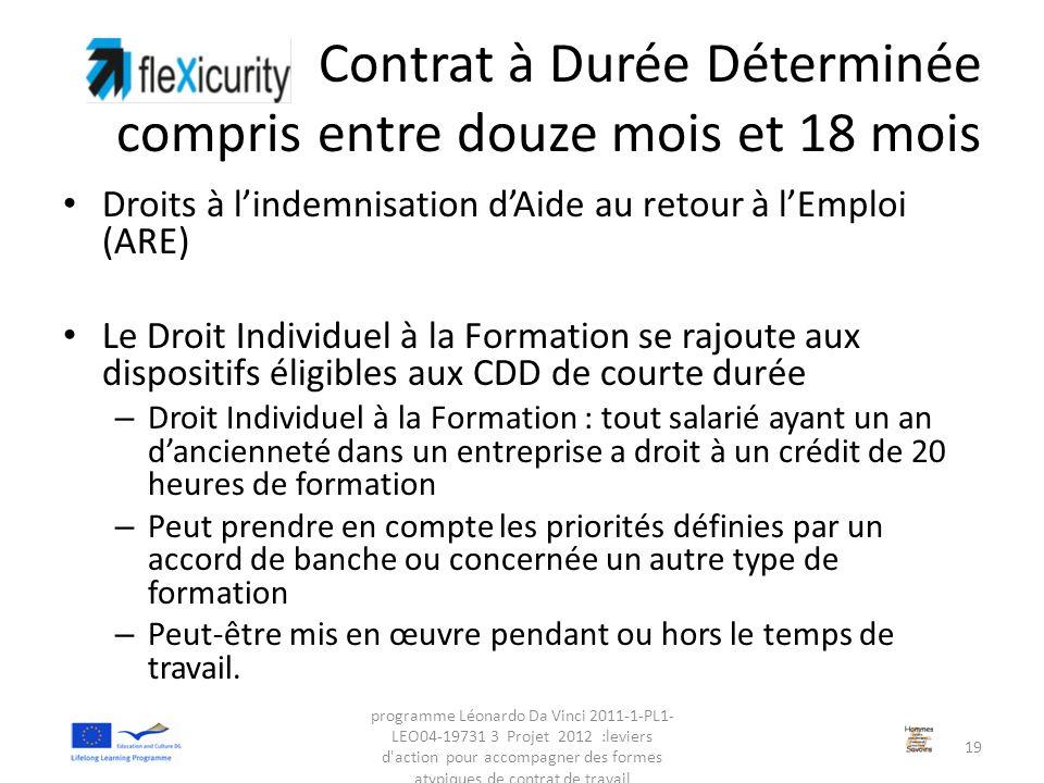 Contrat à Durée Déterminée compris entre douze mois et 18 mois Droits à l'indemnisation d'Aide au retour à l'Emploi (ARE) Le Droit Individuel à la For