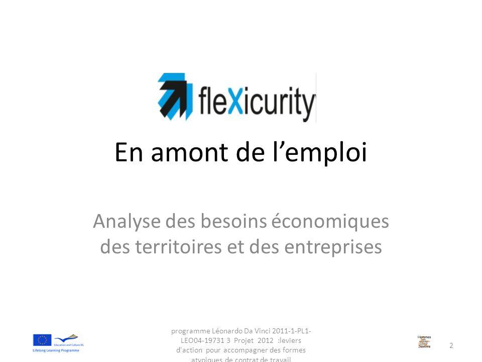 En amont de l'emploi Analyse des besoins économiques des territoires et des entreprises programme Léonardo Da Vinci 2011-1-PL1- LEO04-19731 3 Projet 2