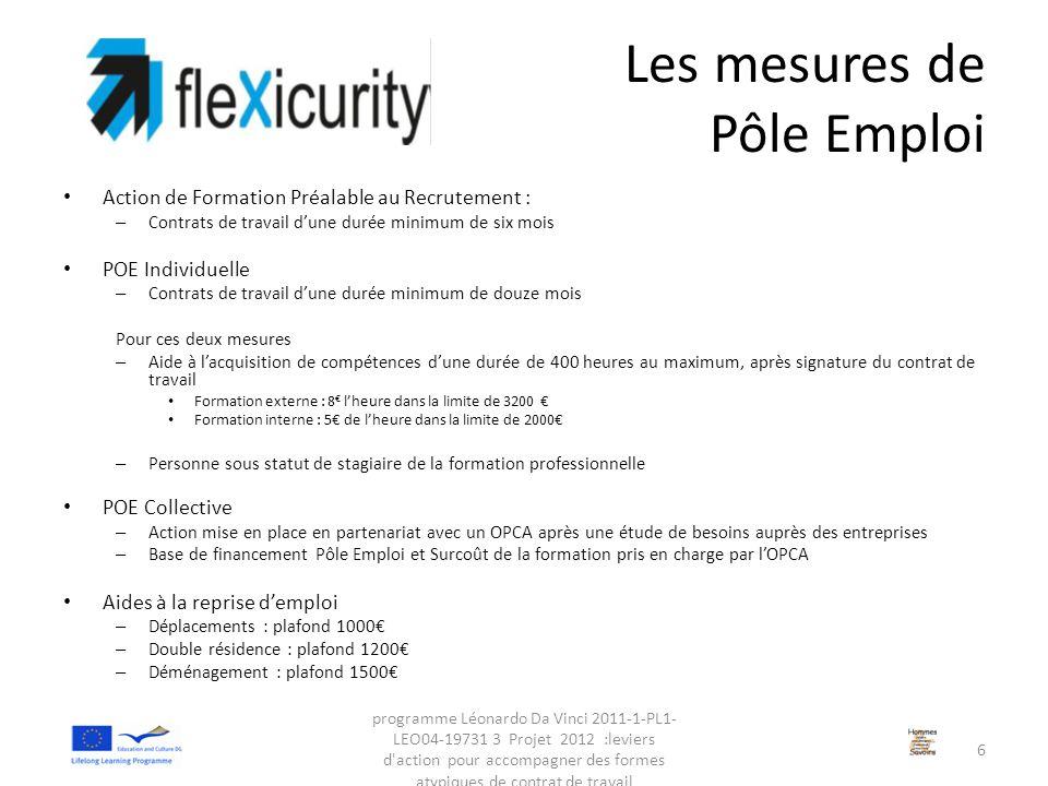 Les mesures de Pôle Emploi Action de Formation Préalable au Recrutement : – Contrats de travail d'une durée minimum de six mois POE Individuelle – Con