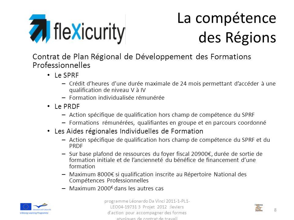 La compétence des Régions Contrat de Plan Régional de Développement des Formations Professionnelles Le SPRF – Crédit d'heures d'une durée maximale de
