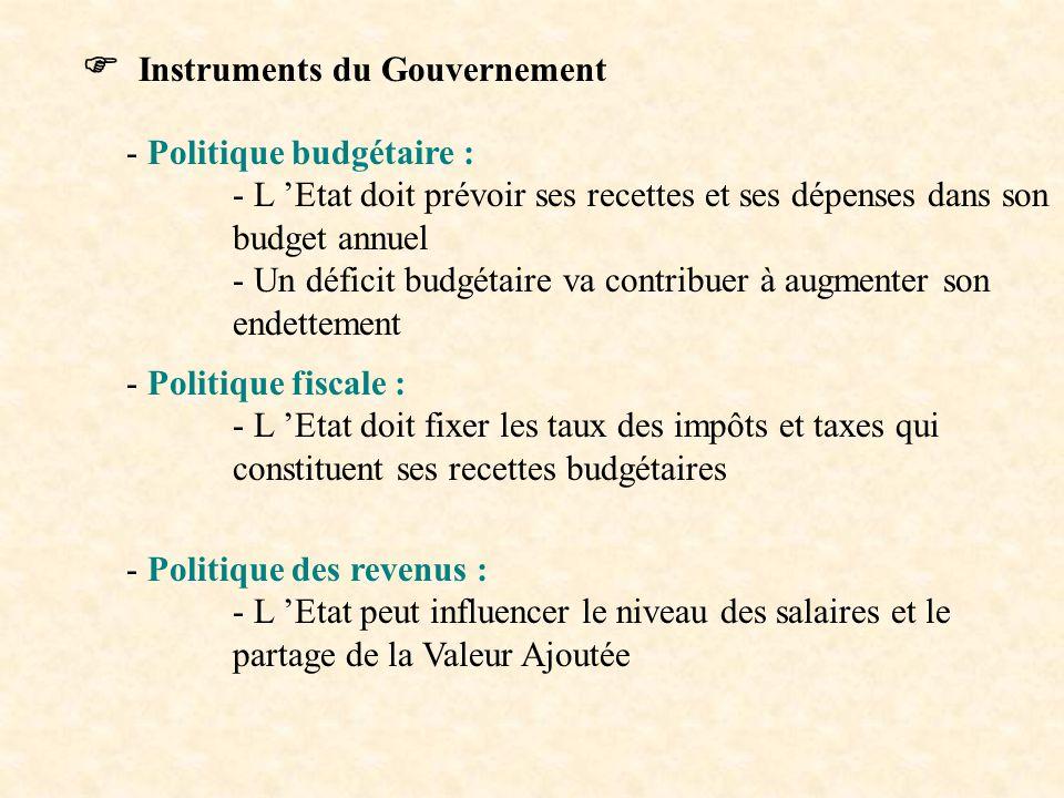  Instruments du Gouvernement - Politique budgétaire : - L 'Etat doit prévoir ses recettes et ses dépenses dans son budget annuel - Un déficit budgéta