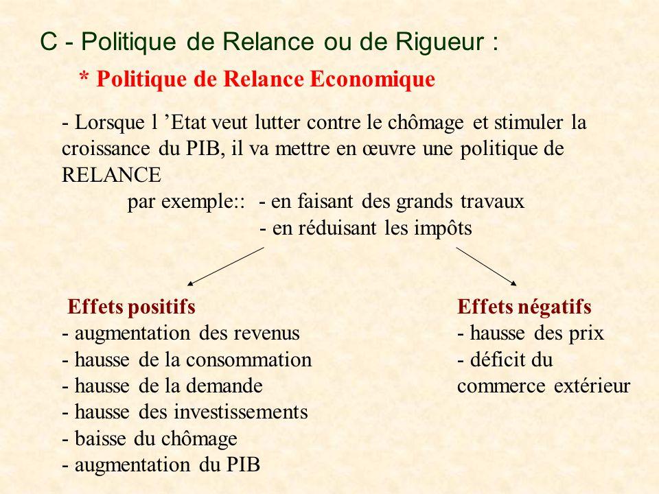 C - Politique de Relance ou de Rigueur : * Politique de Relance Economique - Lorsque l 'Etat veut lutter contre le chômage et stimuler la croissance d