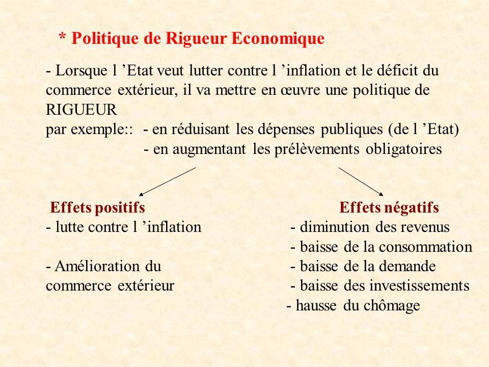 * Politique de Rigueur Economique - Lorsque l 'Etat veut lutter contre l 'inflation et le déficit du commerce extérieur, il va mettre en œuvre une pol