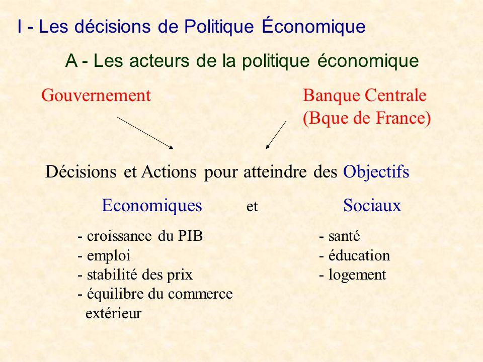 I - Les décisions de Politique Économique A - Les acteurs de la politique économique GouvernementBanque Centrale (Bque de France) Décisions et Actions