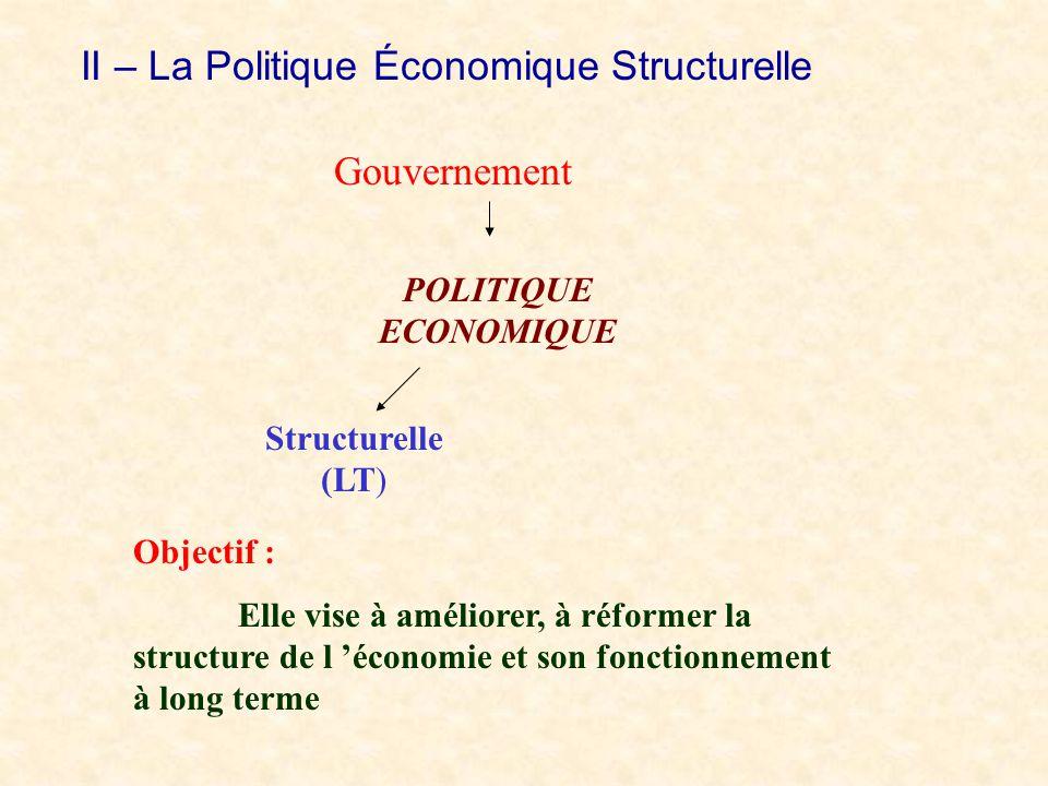 II – La Politique Économique Structurelle Gouvernement POLITIQUE ECONOMIQUE Structurelle (LT) Objectif : Elle vise à améliorer, à réformer la structur