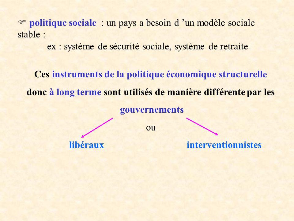 Ces instruments de la politique économique structurelle donc à long terme sont utilisés de manière différente par les gouvernements ou libérauxinterve