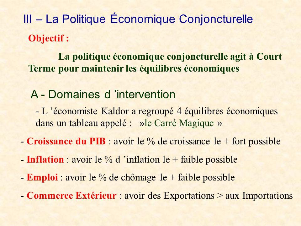 III – La Politique Économique Conjoncturelle A - Domaines d 'intervention Objectif : La politique économique conjoncturelle agit à Court Terme pour ma