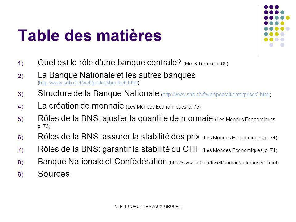 VLP- ECOPO - TRAVAUX GROUPE Table des matières 1) Quel est le rôle d'une banque centrale.