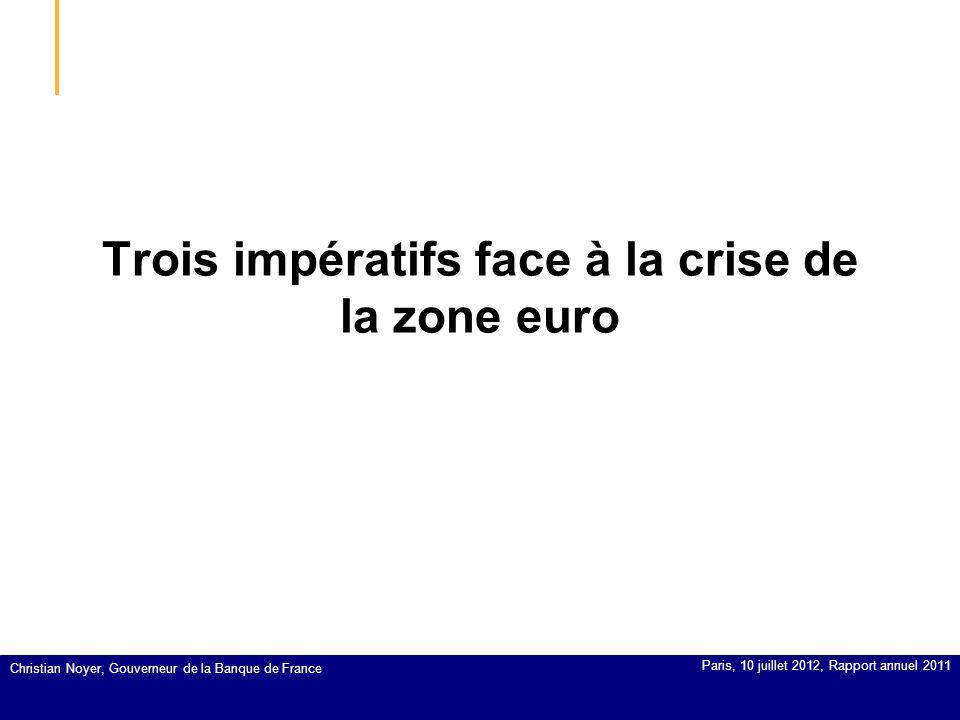 Trois impératifs face à la crise de la zone euro Christian Noyer, Gouverneur de la Banque de France Paris, 10 juillet 2012, Rapport annuel 2011
