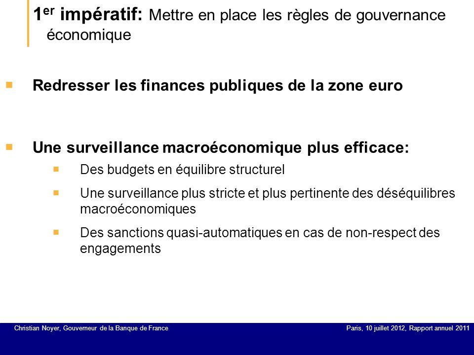 2 ème impératif: Tirer parti des mécanismes de gestion de crise Paris, 16 septembre 2007, TitreBanque de France – direction de la Communication NIVEAU DE SENSIBILITÉ Christian Noyer, Gouverneur de la Banque de France  Fonds européen de stabilité financière (FESF) (juin 2010-juin 2013) - Capacité de prêt : 440 Mds €  Mécanisme européen de stabilité (MES) (juillet 2012, permanent) - Capacité de prêt : 500 Mds € (en plus des engagements du FESF) - Capital constitué par les pays de la ZE (80 mds € libérés, 620 mds € exigibles).