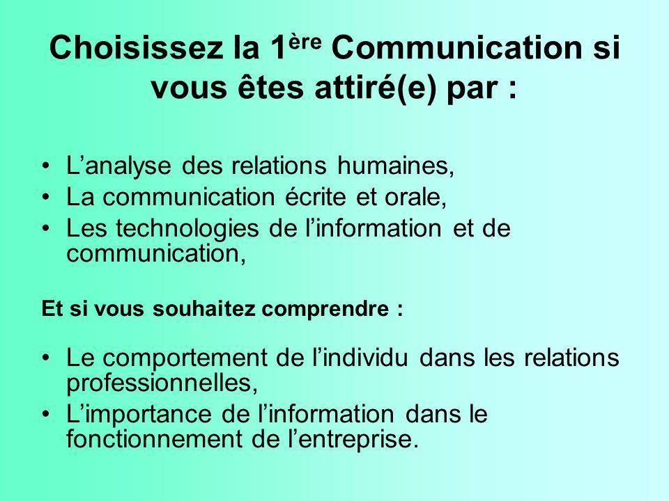 Choisissez la 1 ère Communication si vous êtes attiré(e) par : L'analyse des relations humaines, La communication écrite et orale, Les technologies de