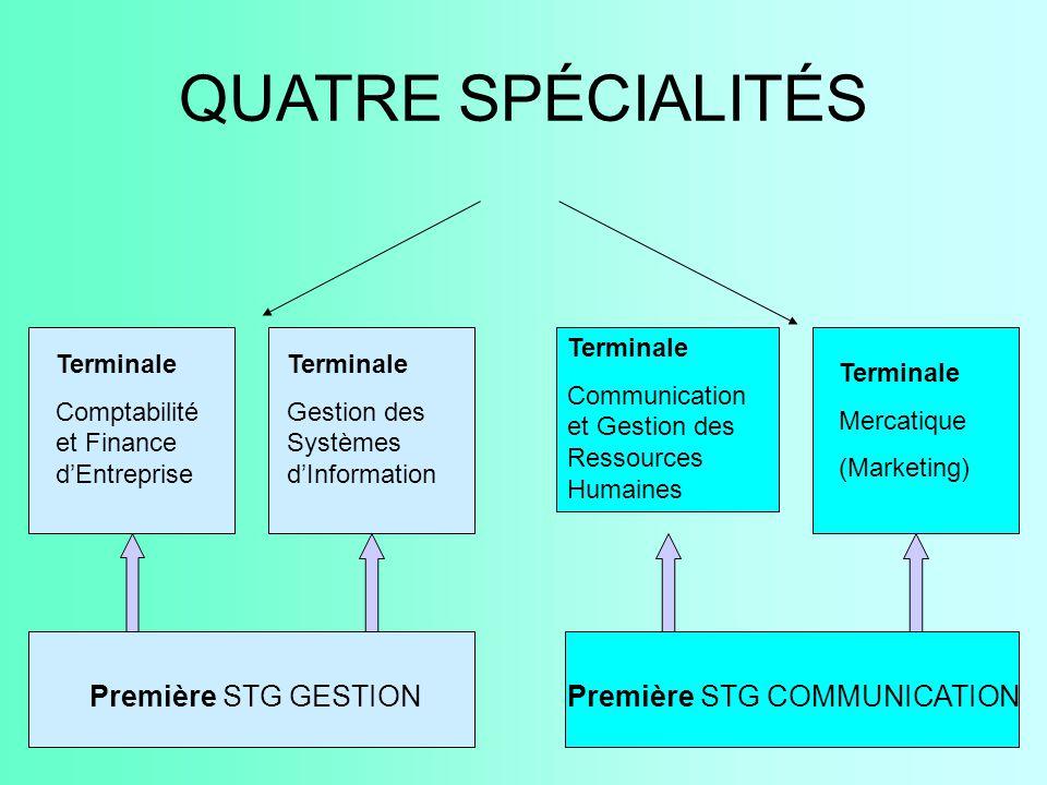 QUATRE SPÉCIALITÉS Terminale Comptabilité et Finance d'Entreprise Terminale Gestion des Systèmes d'Information Terminale Communication et Gestion des