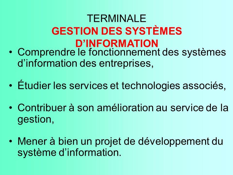 TERMINALE GESTION DES SYSTÈMES D'INFORMATION Comprendre le fonctionnement des systèmes d'information des entreprises, Étudier les services et technolo