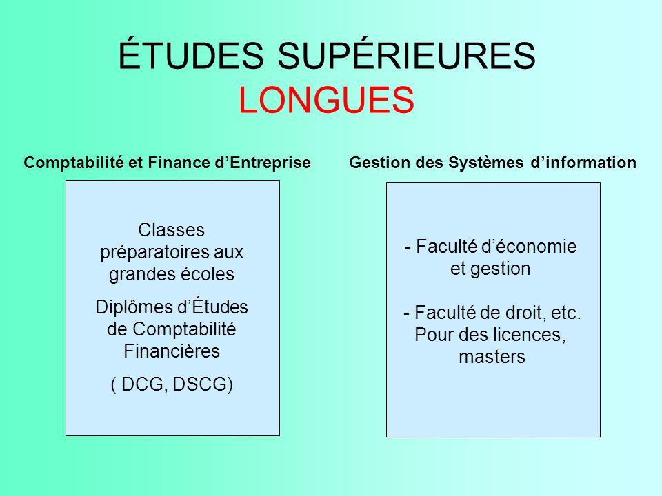 ÉTUDES SUPÉRIEURES LONGUES Classes préparatoires aux grandes écoles Diplômes d'Études de Comptabilité Financières ( DCG, DSCG) - Faculté d'économie et