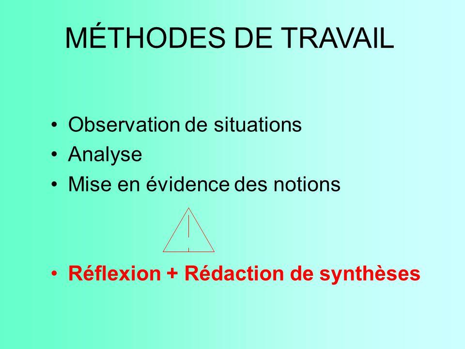 MÉTHODES DE TRAVAIL Observation de situations Analyse Mise en évidence des notions Réflexion + Rédaction de synthèses