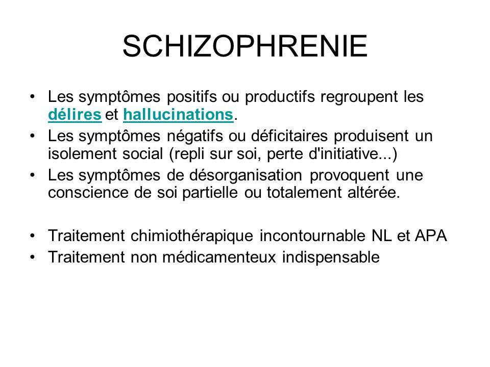 SCHIZOPHRENIE Les symptômes positifs ou productifs regroupent les délires et hallucinations. délireshallucinations Les symptômes négatifs ou déficitai