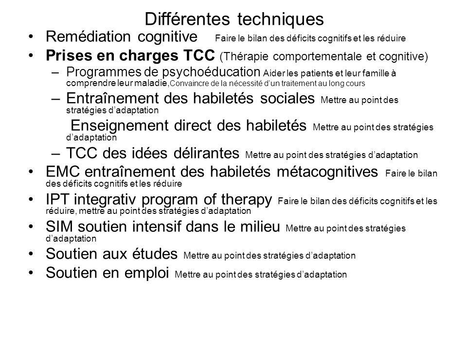 Différentes techniques Remédiation cognitive Faire le bilan des déficits cognitifs et les réduire Prises en charges TCC (Thérapie comportementale et c