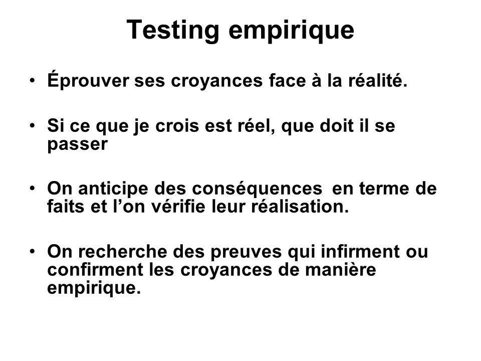 Testing empirique Éprouver ses croyances face à la réalité. Si ce que je crois est réel, que doit il se passer On anticipe des conséquences en terme d