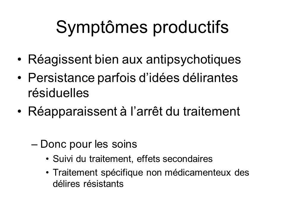 Symptômes productifs Réagissent bien aux antipsychotiques Persistance parfois d'idées délirantes résiduelles Réapparaissent à l'arrêt du traitement –D