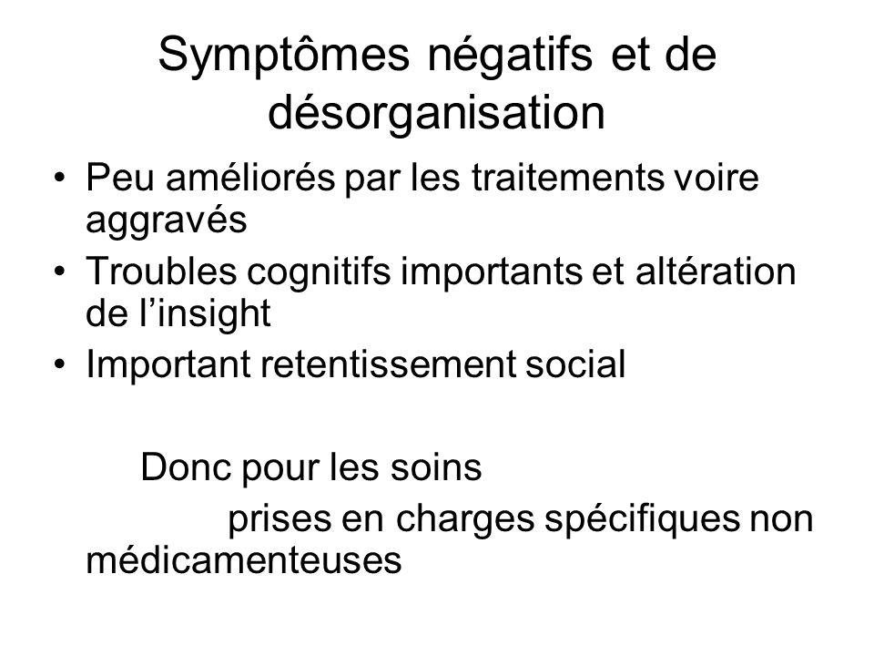 Symptômes négatifs et de désorganisation Peu améliorés par les traitements voire aggravés Troubles cognitifs importants et altération de l'insight Imp