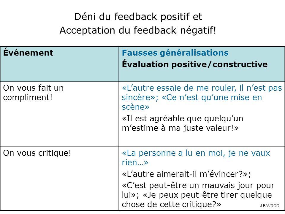 Déni du feedback positif et Acceptation du feedback négatif! ÉvénementFausses généralisations Évaluation positive/constructive On vous fait un complim