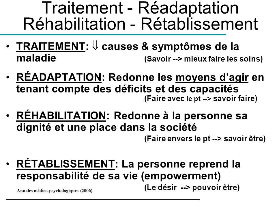 Traitement - Réadaptation Réhabilitation - Rétablissement TRAITEMENT:  causes & symptômes de la maladie (Savoir --> mieux faire les soins) RÉADAPTAT