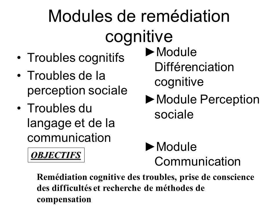 Modules de remédiation cognitive Troubles cognitifs Troubles de la perception sociale Troubles du langage et de la communication ► Module Différenciation cognitive ► Module Perception sociale ► Module Communication OBJECTIFS Remédiation cognitive des troubles, prise de conscience des difficultés et recherche de méthodes de compensation