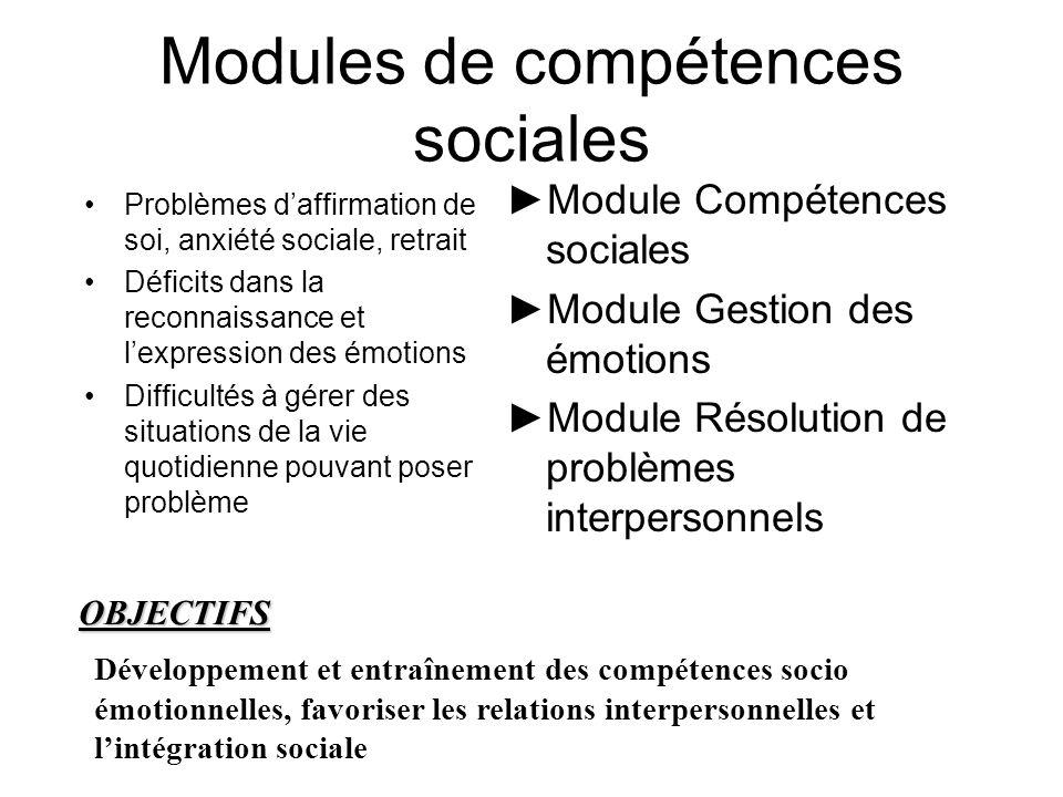 Modules de compétences sociales Problèmes d'affirmation de soi, anxiété sociale, retrait Déficits dans la reconnaissance et l'expression des émotions