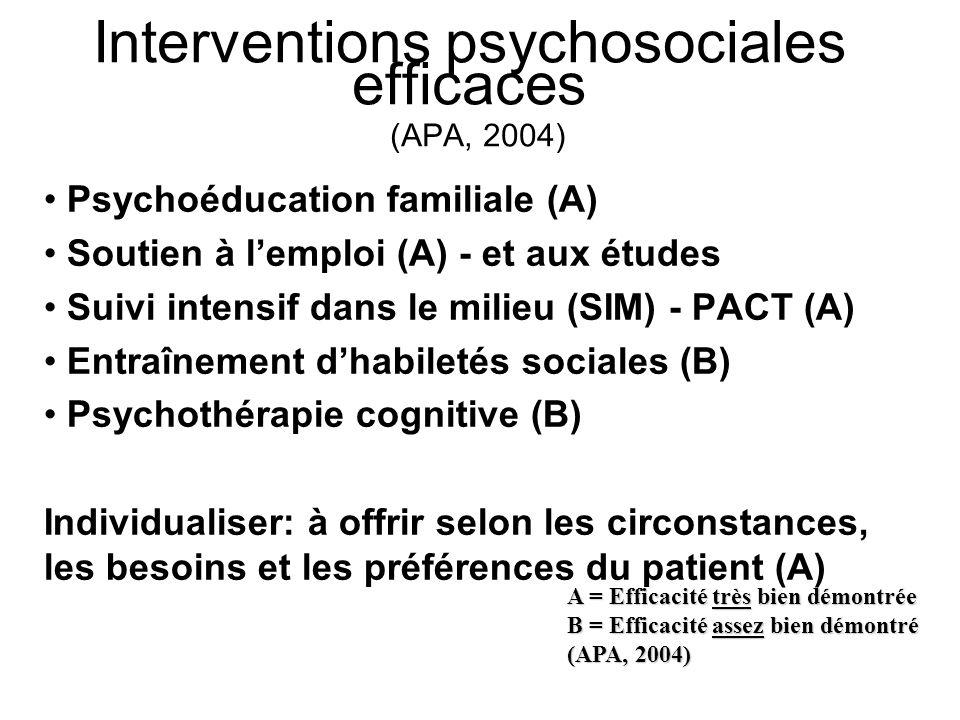 Interventions psychosociales efficaces (APA, 2004) Psychoéducation familiale (A) Soutien à l'emploi (A) - et aux études Suivi intensif dans le milieu