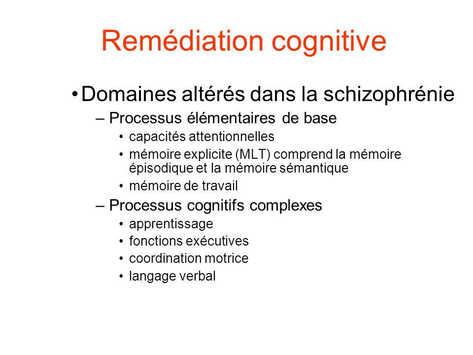 Remédiation cognitive Domaines altérés dans la schizophrénie –Processus élémentaires de base capacités attentionnelles mémoire explicite (MLT) compren