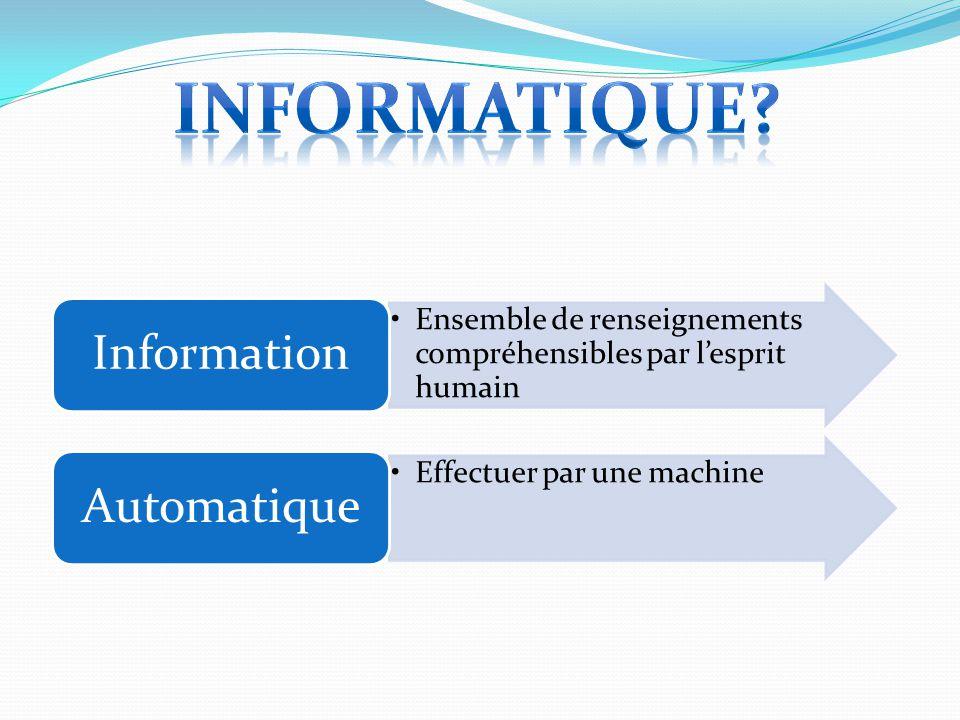 Ensemble de renseignements compréhensibles par l'esprit humain Information Effectuer par une machine Automatique