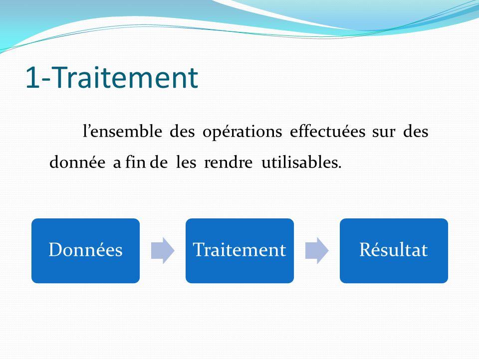 Un traitement est dit automatique lorsqu'il est effectué par une machine automatique, inversement au traitement manuel.