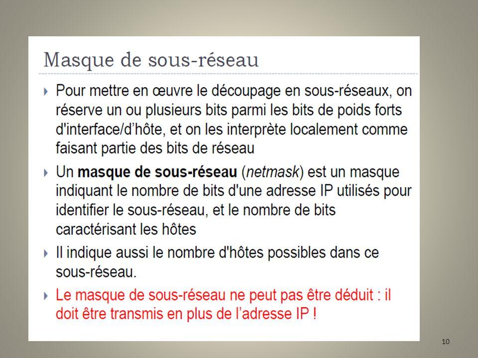 3. LES MASQUES DE SOUS-RÉSEAU 9