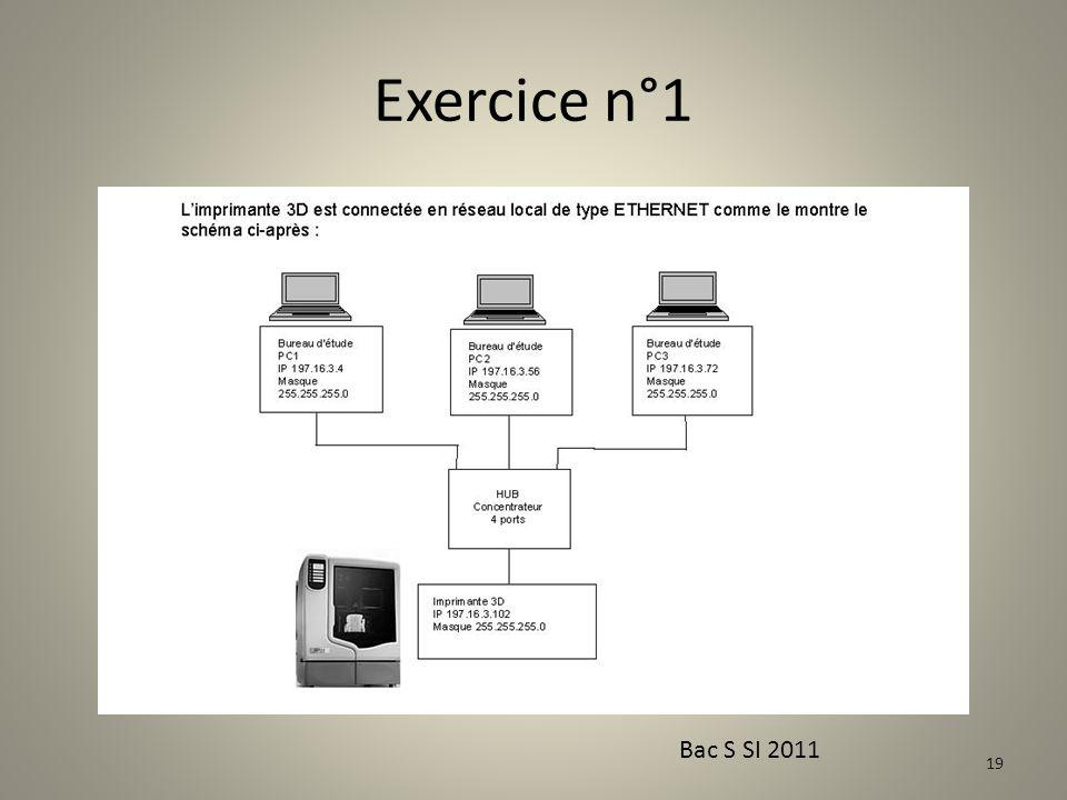 EXERCICES 18