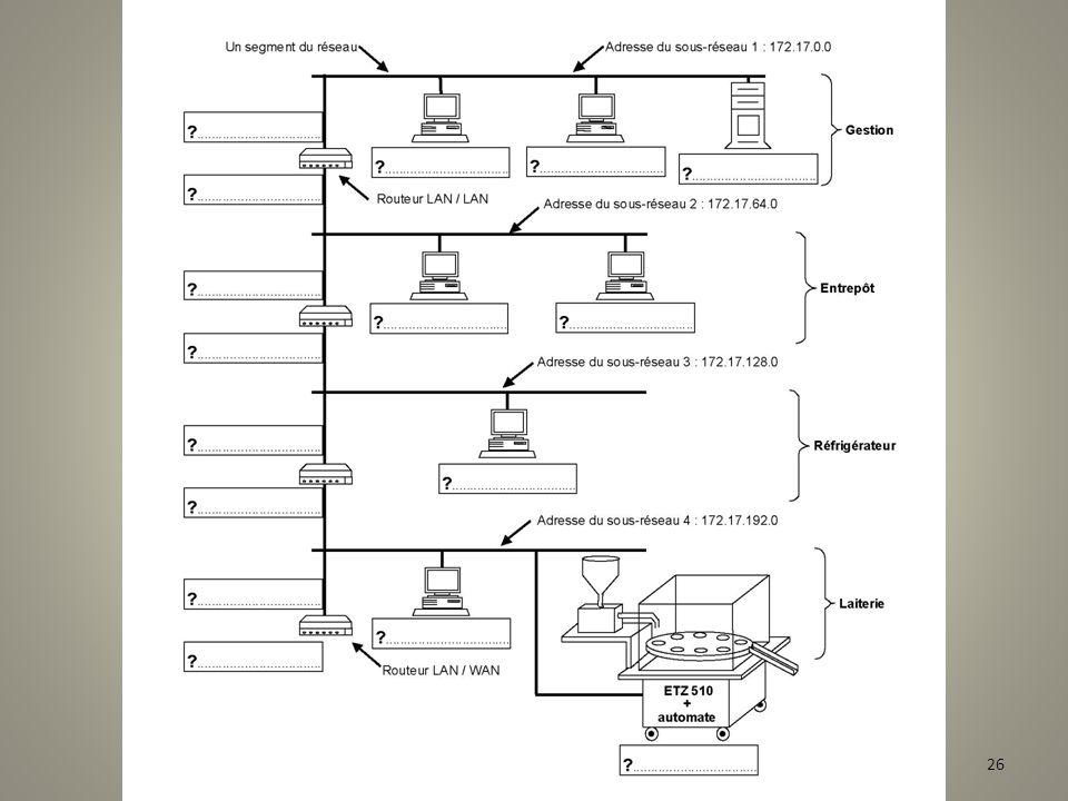 Exercice n°3 Bac S SI 2006 On donne ci-dessous la représentation incomplète du réseau de l'entreprise : 25