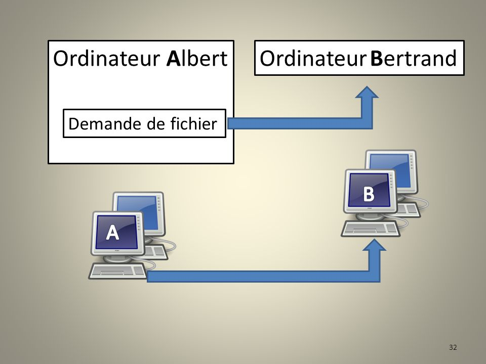 Analyse des trames sur un réseau Notions de protocole 31