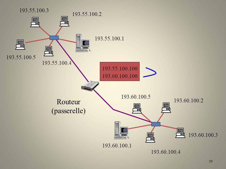 Le routeur Relie des réseaux de toutes natures : – des architectures différentes. – Des réseaux logiques différents. Le routeur comporte au moins 2 ca