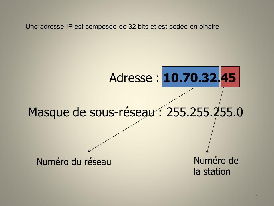 Numéro du réseau Numéro de la station Adresse : 10.70.32.45 Masque de sous-réseau : 255.255.255.0 Une adresse IP est composée de 32 bits et est codée en binaire 4