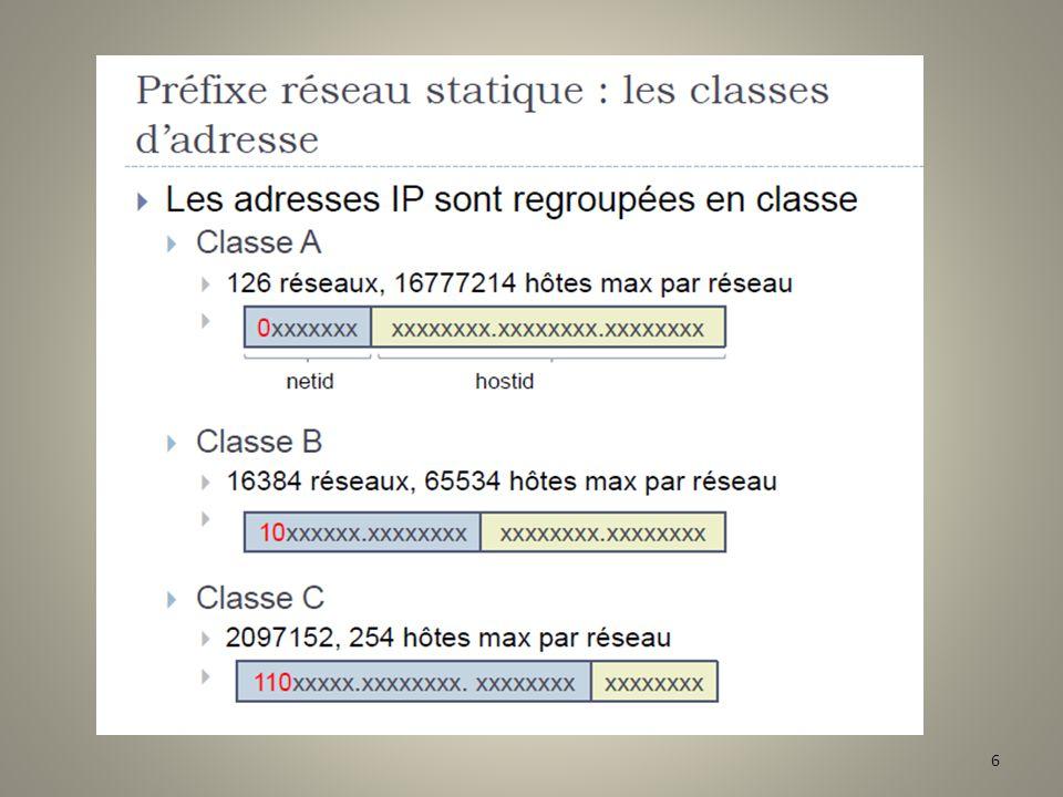 Application Transport : TCP Internet : IP Physique 36