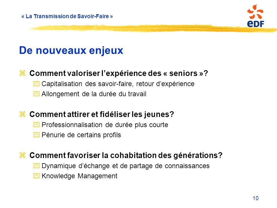 « La Transmission de Savoir-Faire » 10 De nouveaux enjeux zComment valoriser l'expérience des « seniors »? yCapitalisation des savoir-faire, retour d'