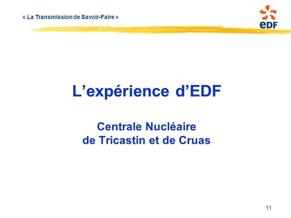 « La Transmission de Savoir-Faire » L'expérience d'EDF Centrale Nucléaire de Tricastin et de Cruas 11