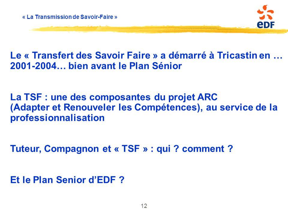 « La Transmission de Savoir-Faire » 12 Le « Transfert des Savoir Faire » a démarré à Tricastin en … 2001-2004… bien avant le Plan Sénior La TSF : une